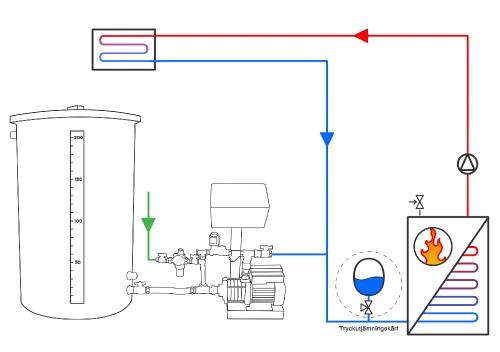 prod_somatic-easy_system